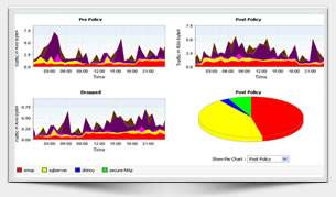 sitelerin-trafik-analizi